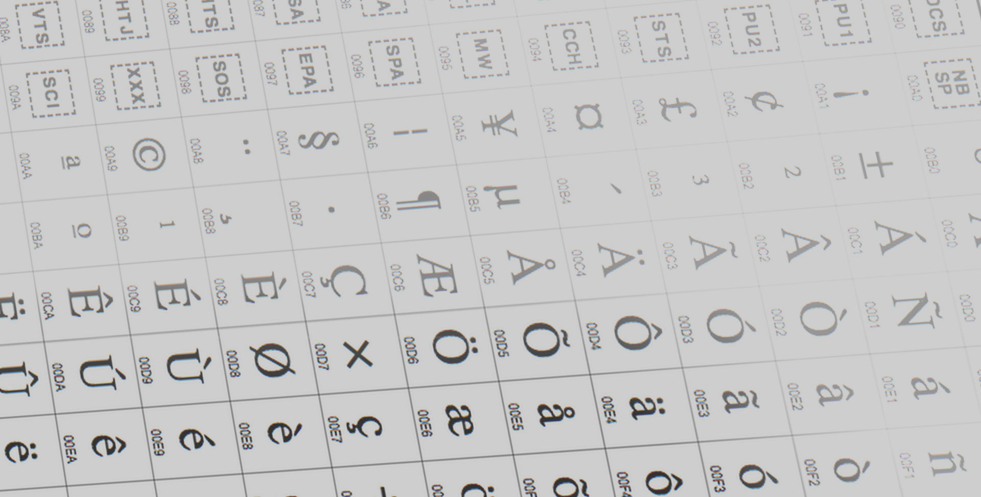 Removing Unicode Accents And Diacritics With Java